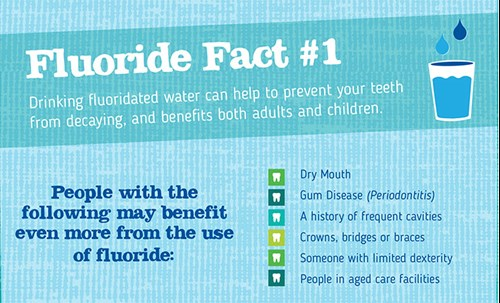 Get The Facts On Fluoride Pacific Smiles Dental News