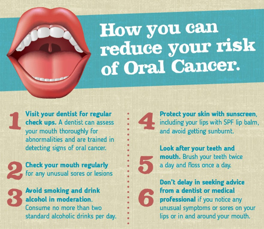 Top 3 causes of oral cancer – Are you at risk? :: Pacific ...Early Oral Cancer On Tongue Pictures